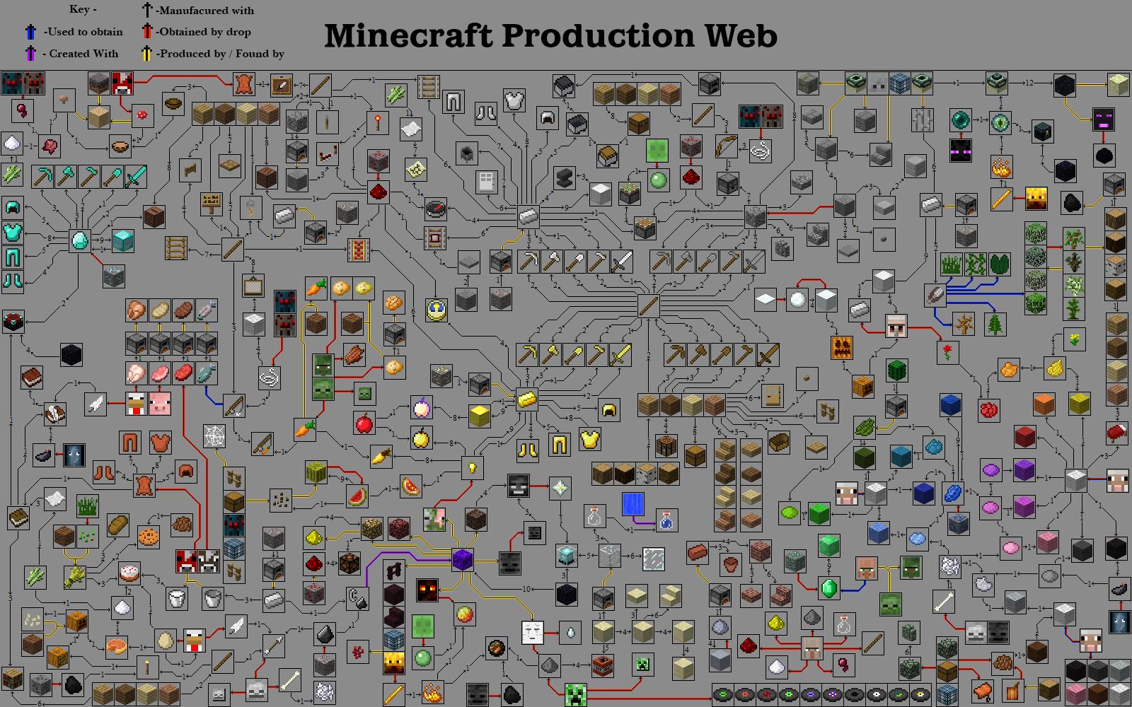 Minecraft   игру сетевую